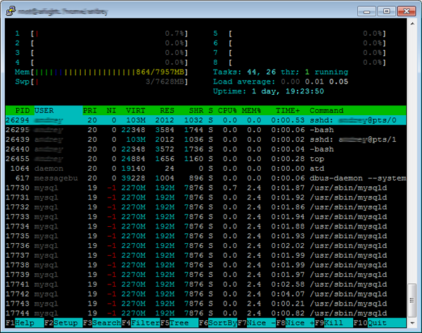 console htop
